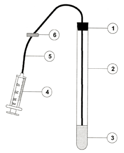 HI83900-funktionsprinzip
